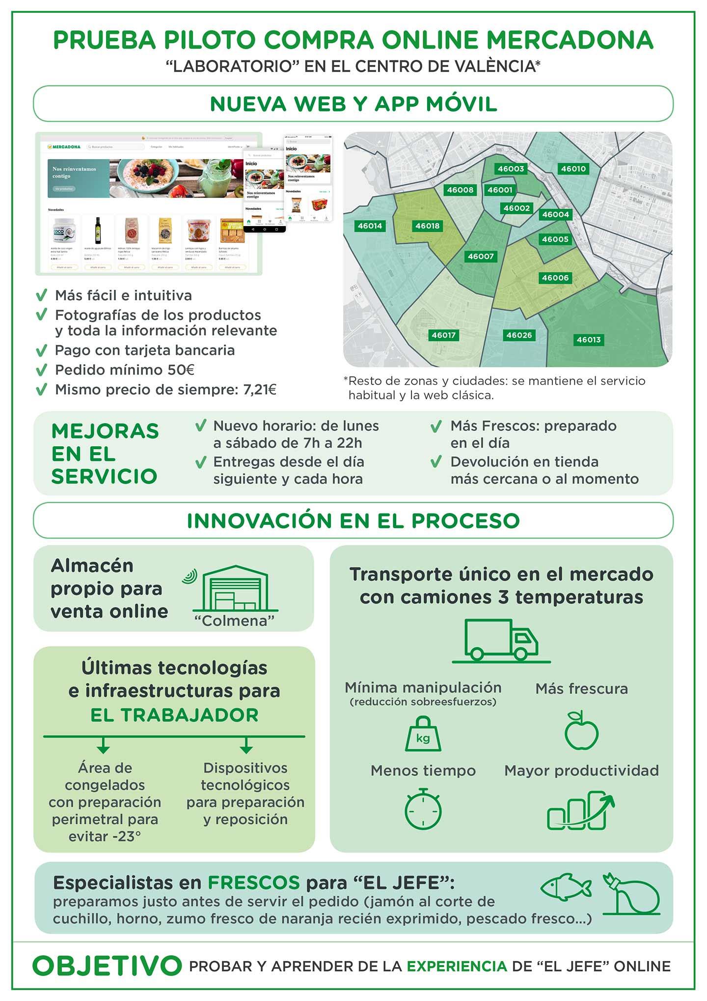 d3cb7b3362c La prueba piloto se realizará en el centro de València